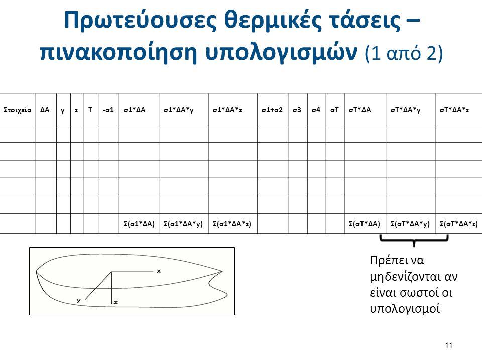 Πρωτεύουσες θερμικές τάσεις – πινακοποίηση υπολογισμών (2 από 2)