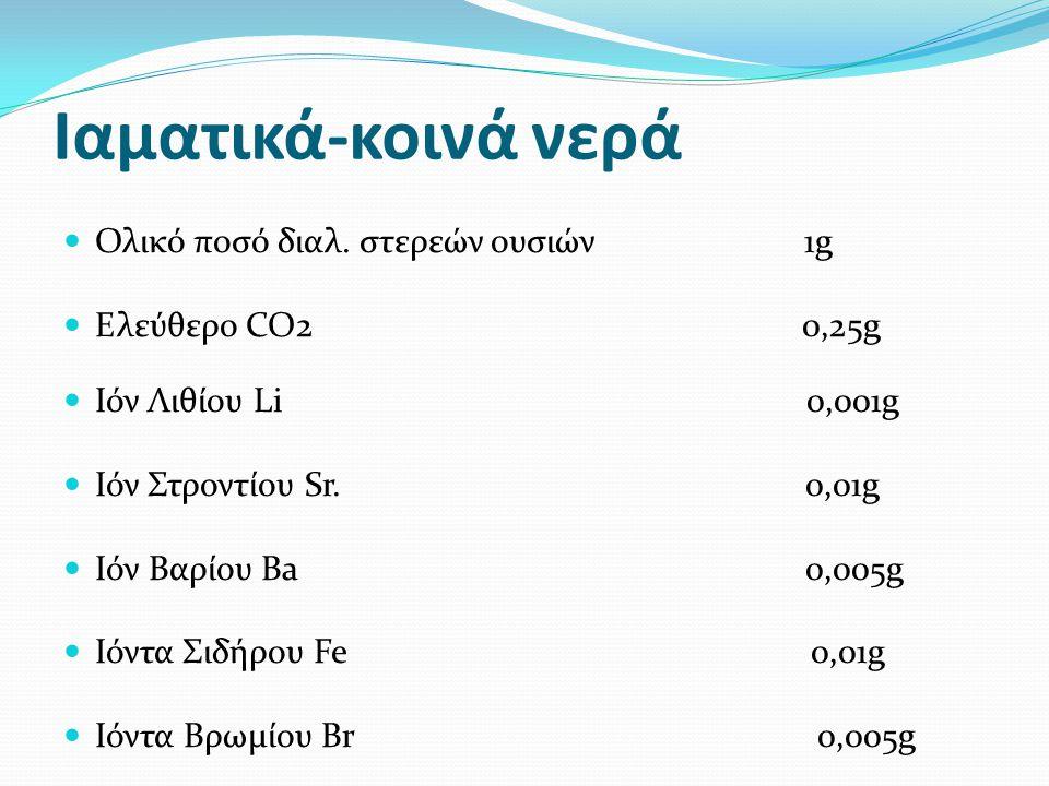 Ιαματικά-κοινά νερά Ολικό ποσό διαλ. στερεών ουσιών 1g