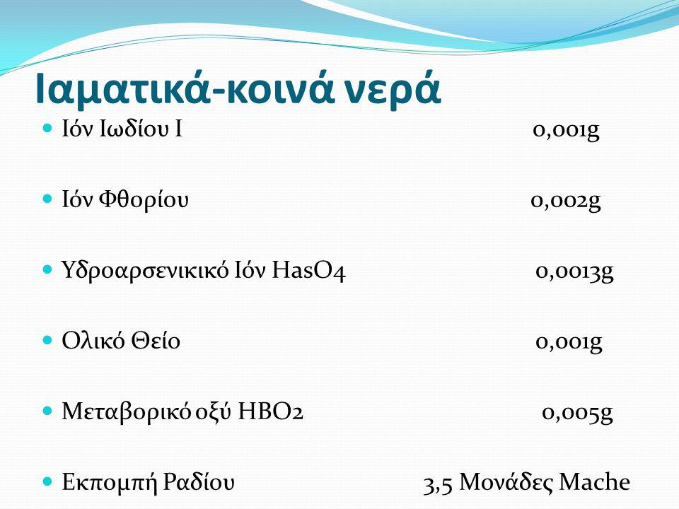 Ιαματικά-κοινά νερά Ιόν Ιωδίου Ι 0,001g Ιόν Φθορίου 0,002g