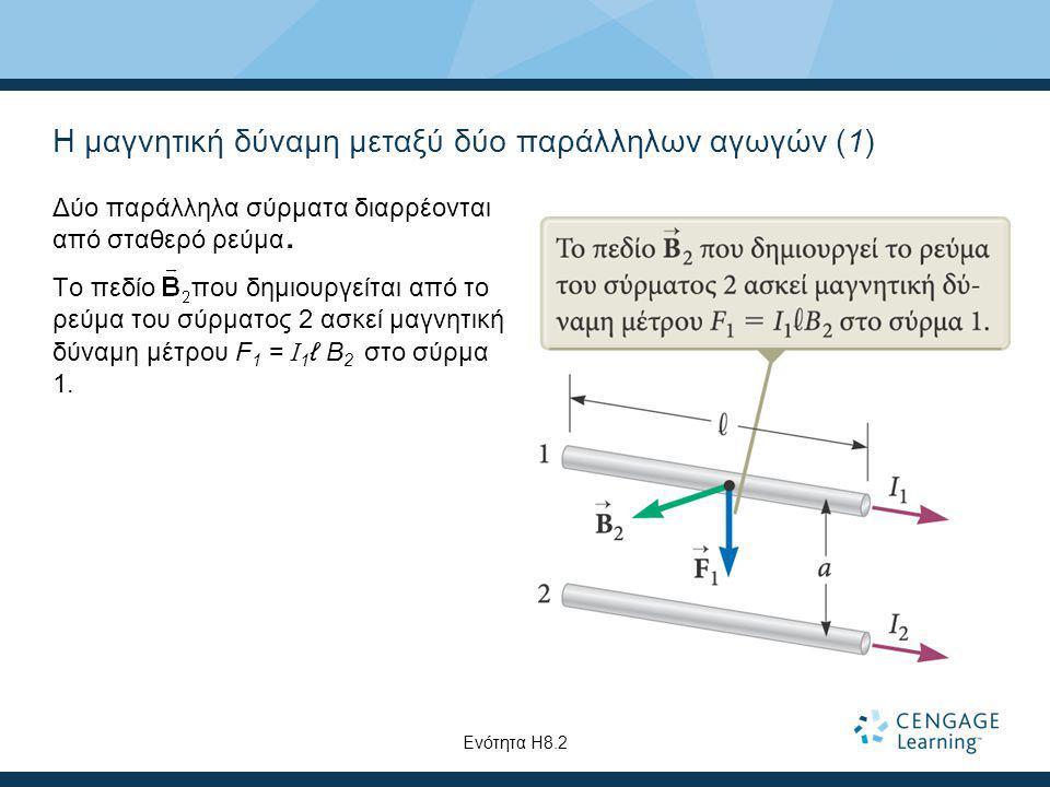 Η μαγνητική δύναμη μεταξύ δύο παράλληλων αγωγών (1)