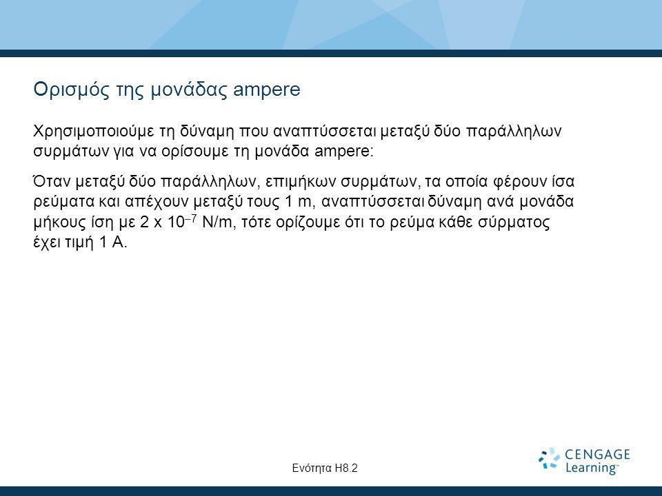 Ορισμός της μονάδας ampere