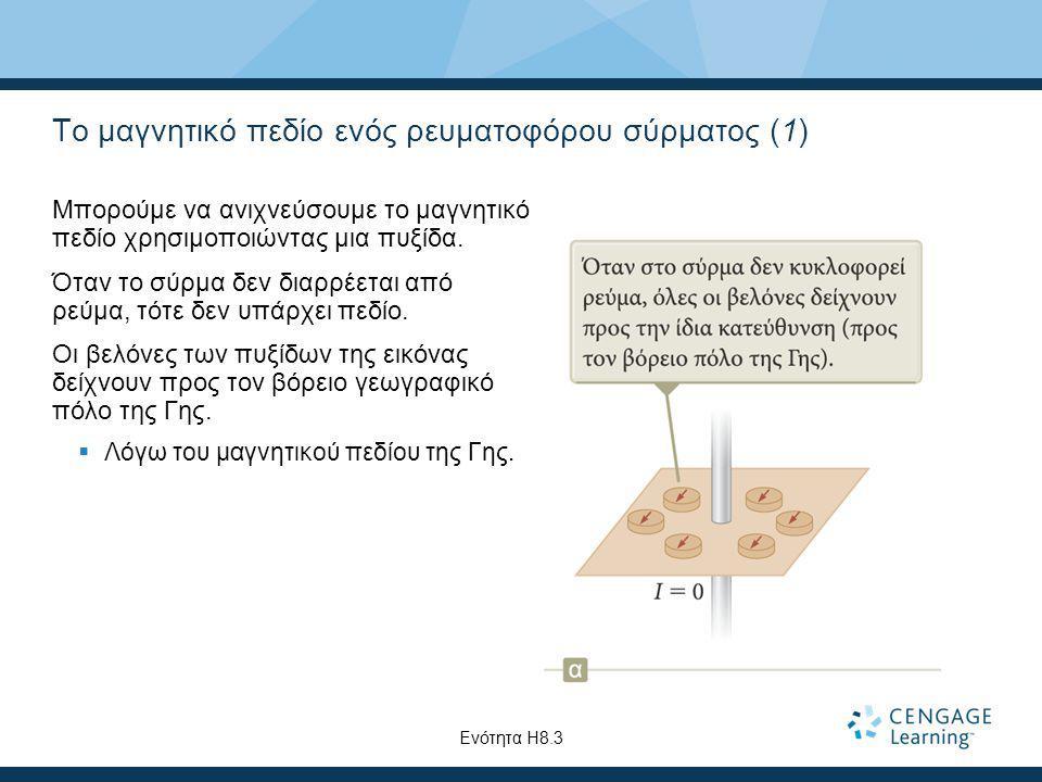 Το μαγνητικό πεδίο ενός ρευματοφόρου σύρματος (1)