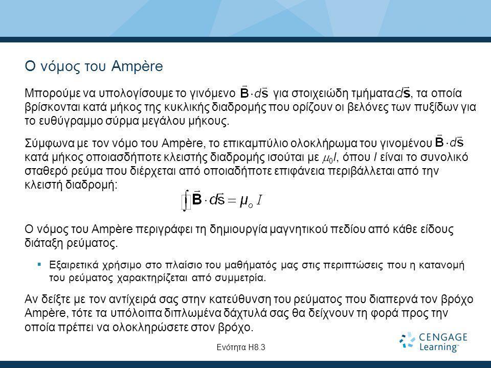 Ο νόμος του Ampère