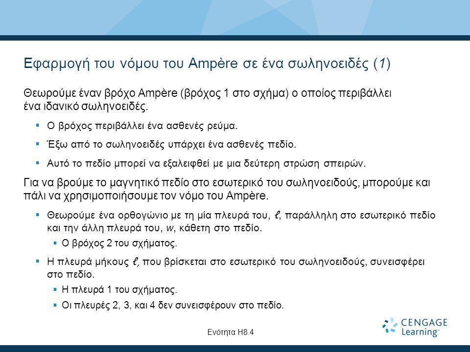 Εφαρμογή του νόμου του Ampère σε ένα σωληνοειδές (1)