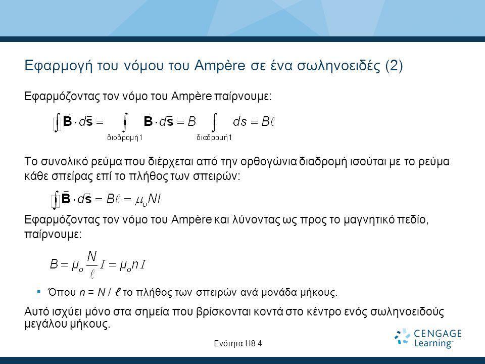 Εφαρμογή του νόμου του Ampère σε ένα σωληνοειδές (2)