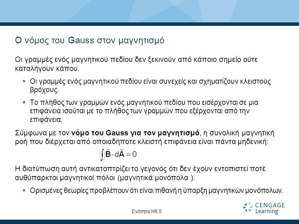 Ο νόμος του Gauss στον μαγνητισμό