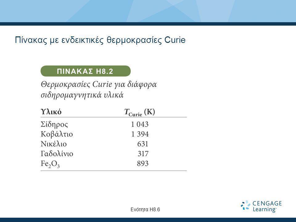 Πίνακας με ενδεικτικές θερμοκρασίες Curie