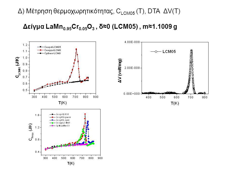 Δ) Μέτρηση θερμοχωρητικότητας, CLCM05 (T), DTA ΔV(T)