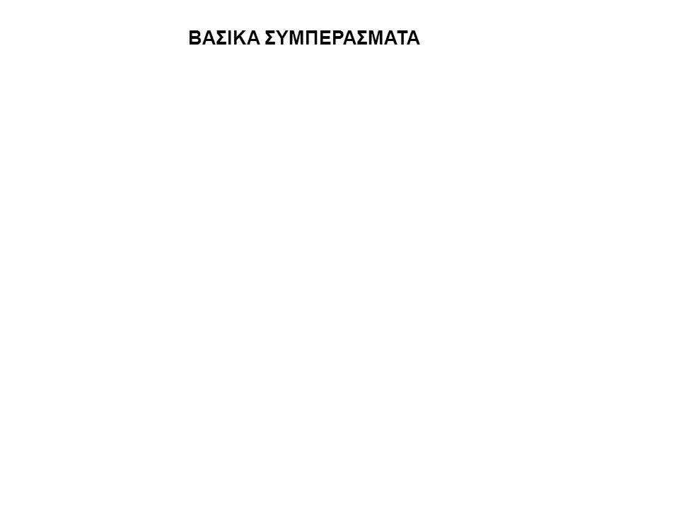 ΒΑΣΙΚΑ ΣΥΜΠΕΡΑΣΜΑΤΑ
