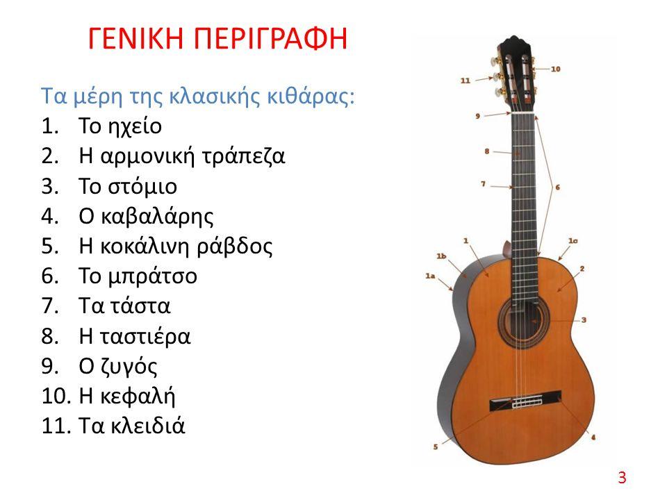ΓΕΝΙΚΗ ΠΕΡΙΓΡΑΦΗ Τα μέρη της κλασικής κιθάρας: Το ηχείο