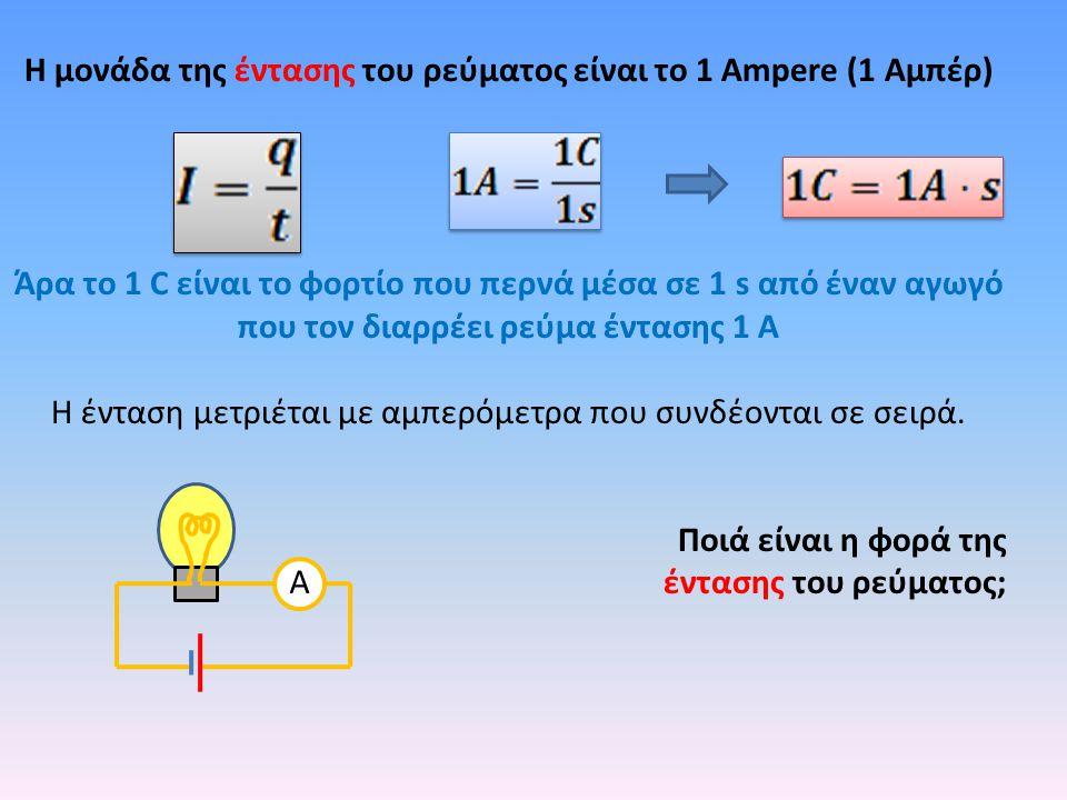 Η μονάδα της έντασης του ρεύματος είναι το 1 Ampere (1 Αμπέρ)