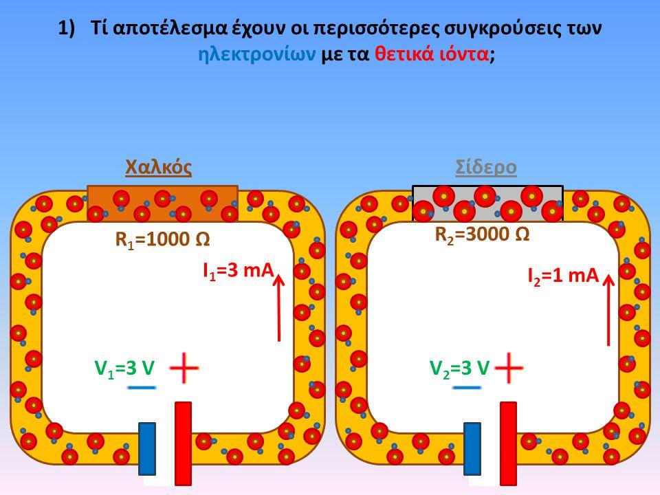 Τί αποτέλεσμα έχουν οι περισσότερες συγκρούσεις των ηλεκτρονίων με τα θετικά ιόντα;