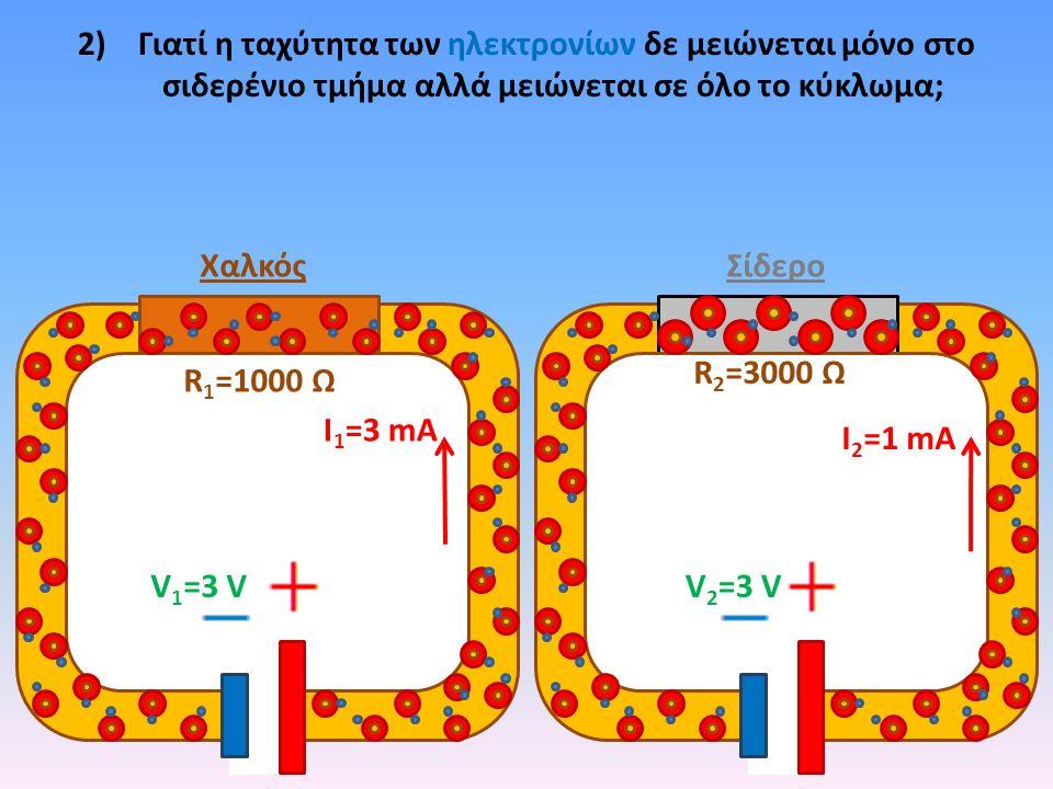 2) Γιατί η ταχύτητα των ηλεκτρονίων δε μειώνεται μόνο στο σιδερένιο τμήμα αλλά μειώνεται σε όλο το κύκλωμα;