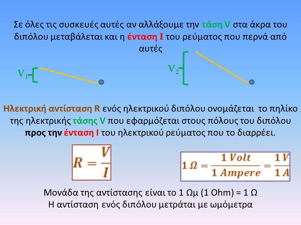 Μονάδα της αντίστασης είναι το 1 Ωμ (1 Ohm) = 1 Ω