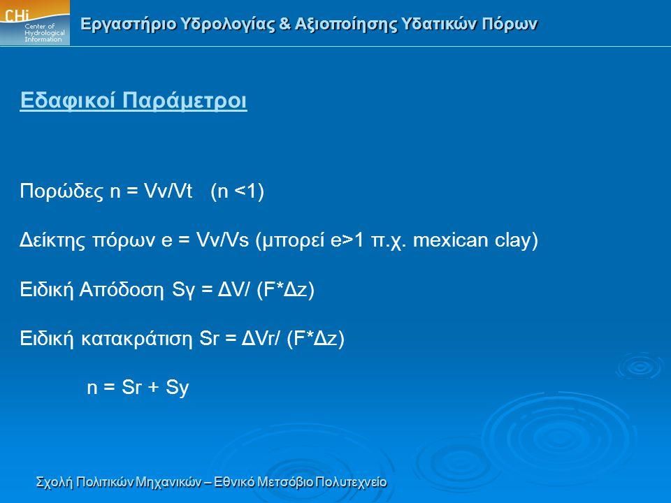 Εδαφικοί Παράμετροι Πορώδες n = Vv/Vt (n <1)