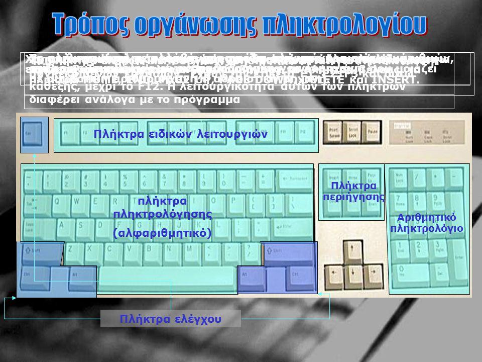 πλήκτρα πληκτρολόγησης Αριθμητικό πληκτρολόγιο