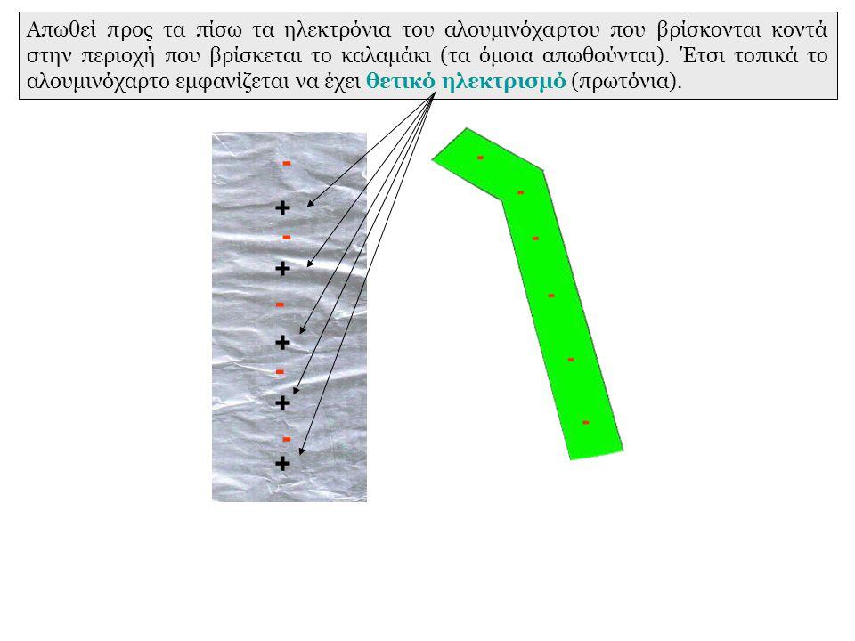 Απωθεί προς τα πίσω τα ηλεκτρόνια του αλουμινόχαρτου που βρίσκονται κοντά στην περιοχή που βρίσκεται το καλαμάκι (τα όμοια απωθούνται). Έτσι τοπικά το αλουμινόχαρτο εμφανίζεται να έχει θετικό ηλεκτρισμό (πρωτόνια).