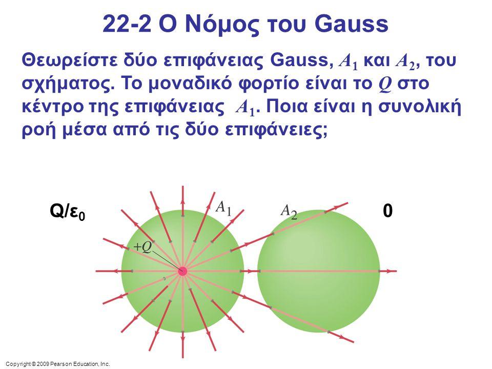 22-2 Ο Νόμος του Gauss