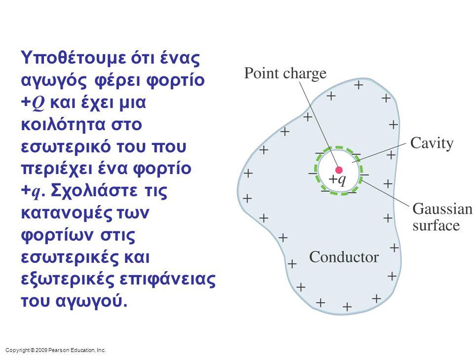 Υποθέτουμε ότι ένας αγωγός φέρει φορτίο +Q και έχει μια κοιλότητα στο εσωτερικό του που περιέχει ένα φορτίο +q. Σχολιάστε τις κατανομές των φορτίων στις εσωτερικές και εξωτερικές επιφάνειας του αγωγού.