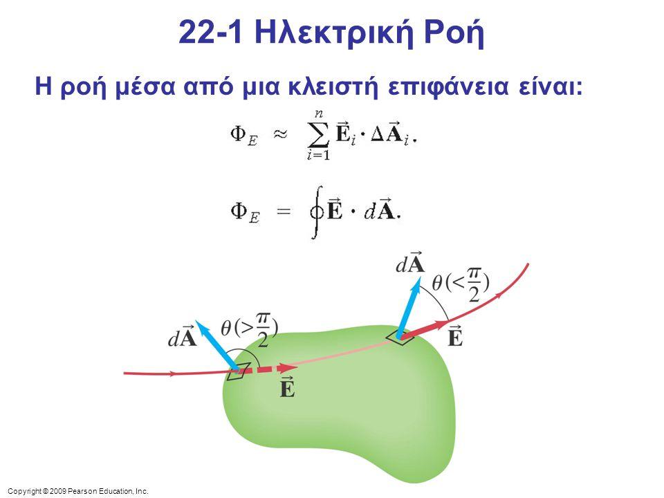 22-1 Ηλεκτρική Ροή Η ροή μέσα από μια κλειστή επιφάνεια είναι: