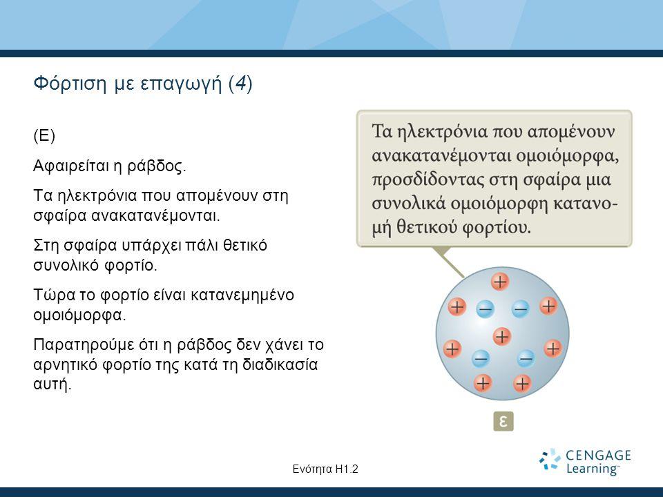 Φόρτιση με επαγωγή (4) (Ε) Αφαιρείται η ράβδος.