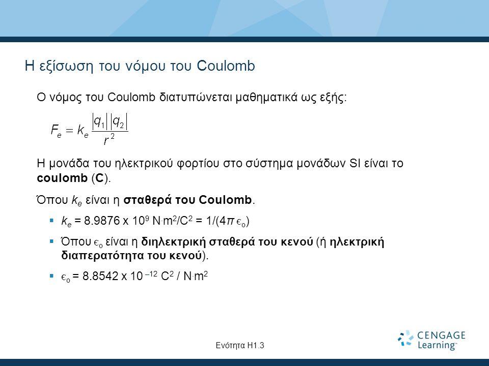 Η εξίσωση του νόμου του Coulomb
