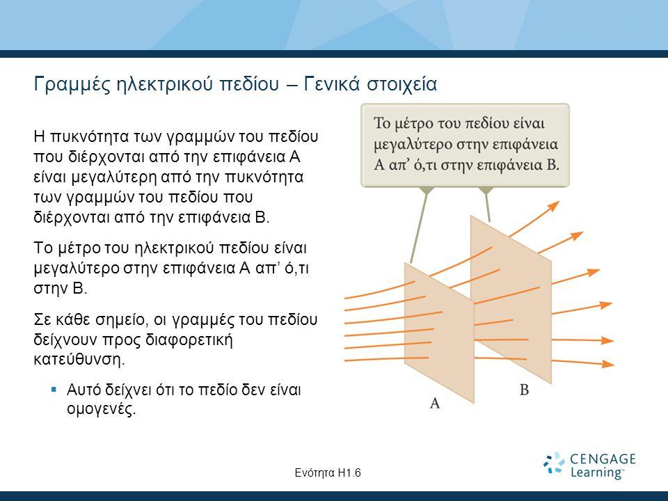 Γραμμές ηλεκτρικού πεδίου – Γενικά στοιχεία