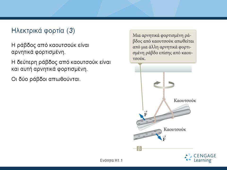 Ηλεκτρικά φορτία (3)