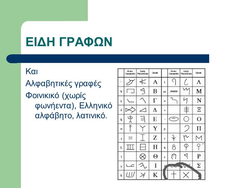 EIΔΗ ΓΡΑΦΩΝ Και Αλφαβητικές γραφές