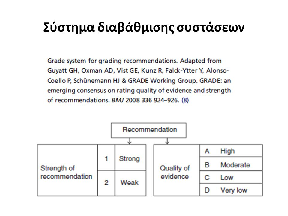 Σύστημα διαβάθμισης συστάσεων