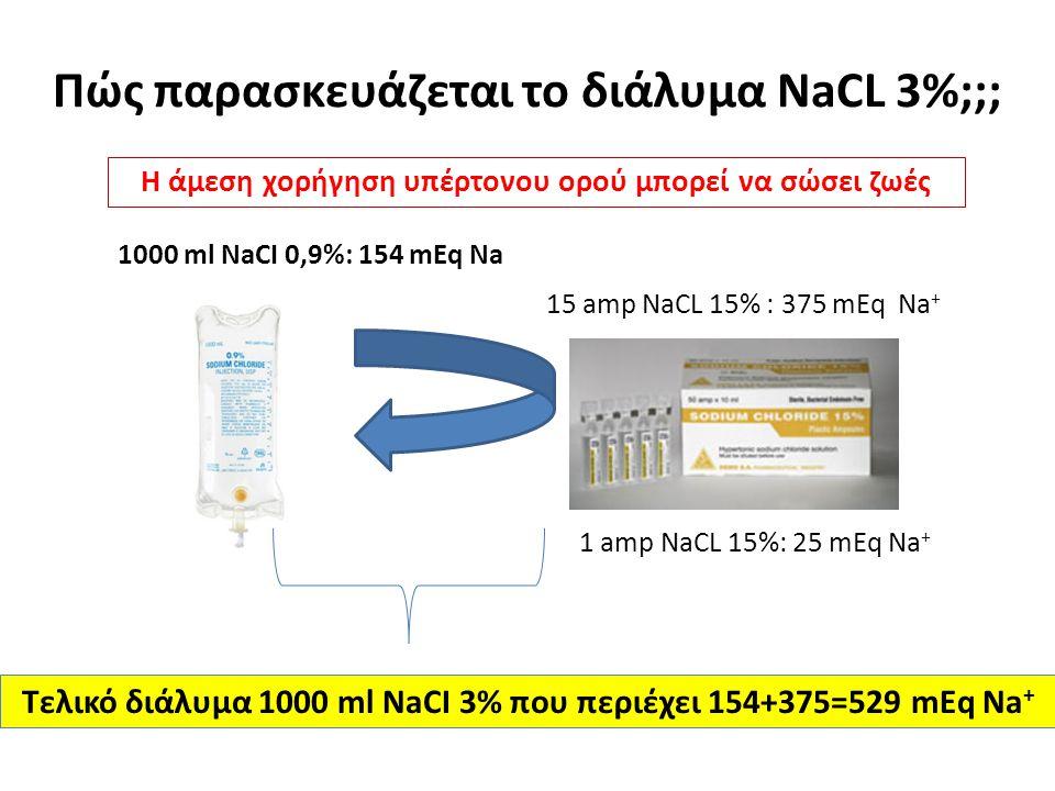 Πώς παρασκευάζεται το διάλυμα NaCL 3%;;;