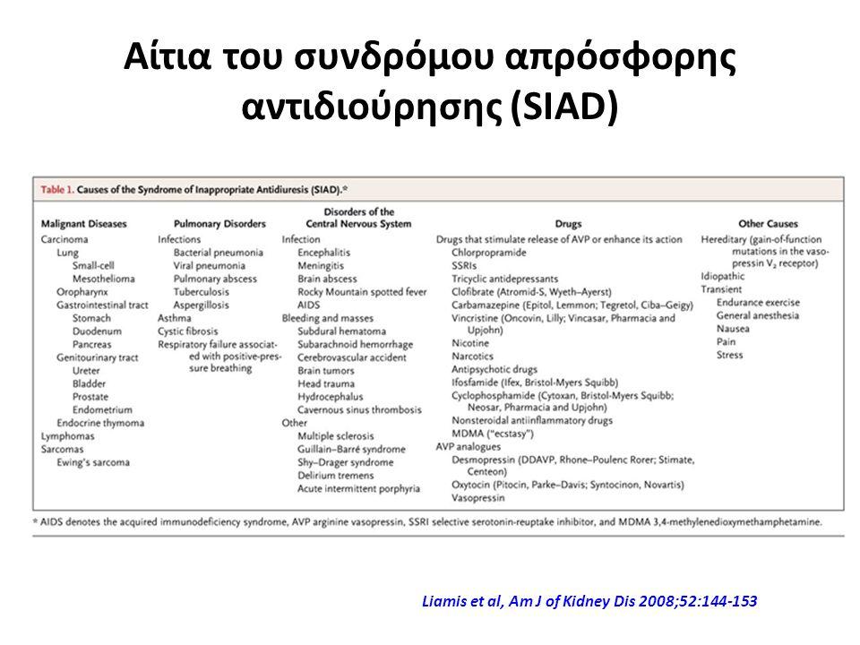 Αίτια του συνδρόμου απρόσφορης αντιδιούρησης (SIAD)
