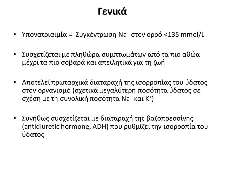Γενικά Υπονατριαιμία = Συγκέντρωση Νa+ στον ορρό <135 mmol/L
