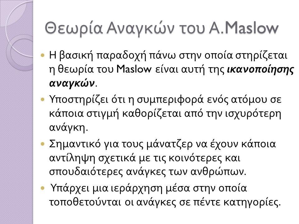 Θεωρία Αναγκών του Α.Maslow