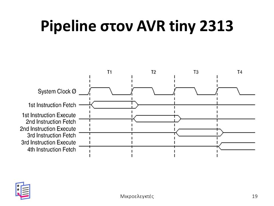 Pipeline στον AVR tiny 2313 Μικροελεγκτές