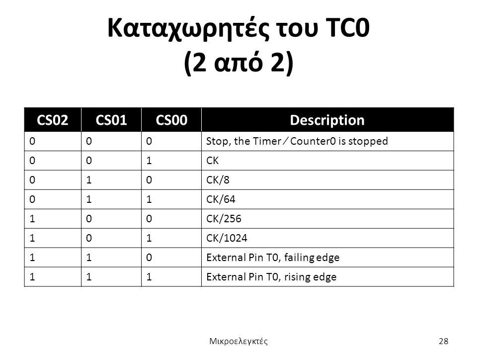 Καταχωρητές του TC0 (2 από 2)