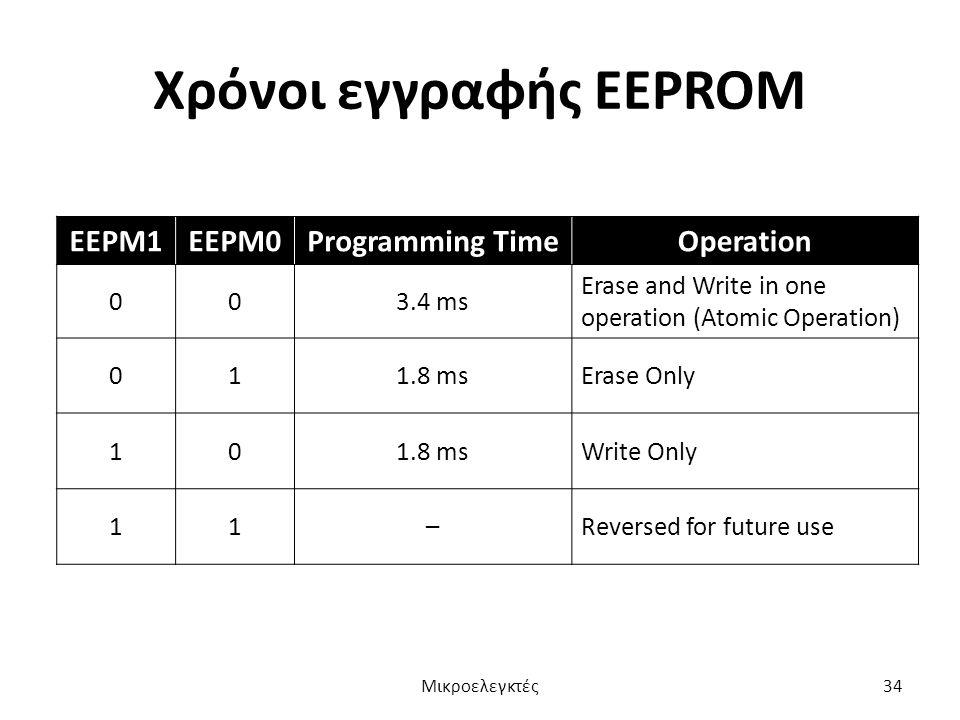 Χρόνοι εγγραφής EEPROM