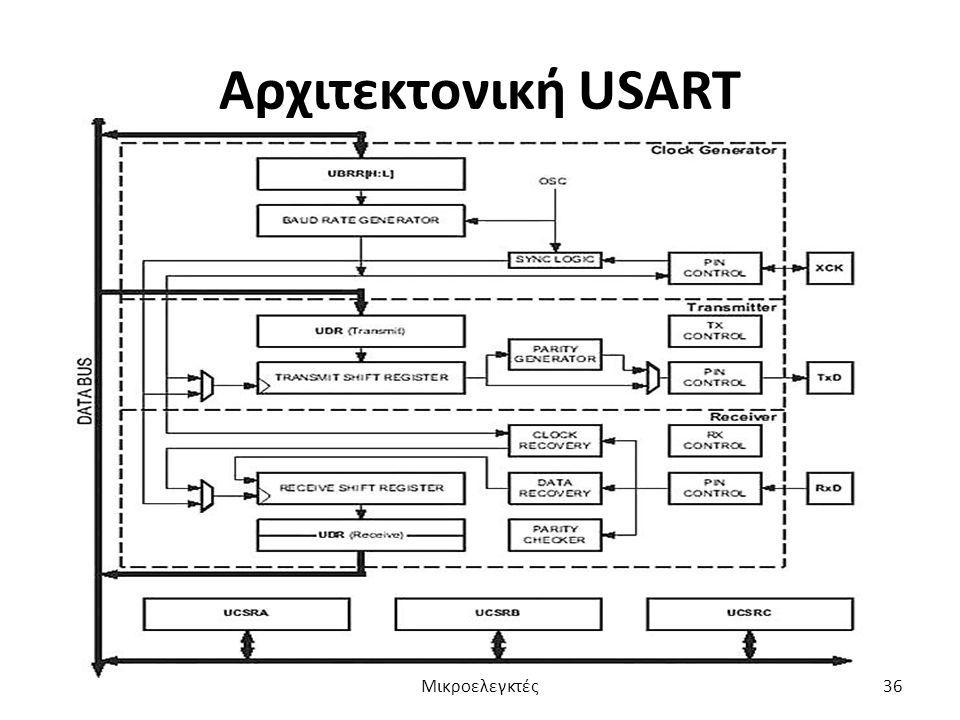 Αρχιτεκτονική USART Μικροελεγκτές