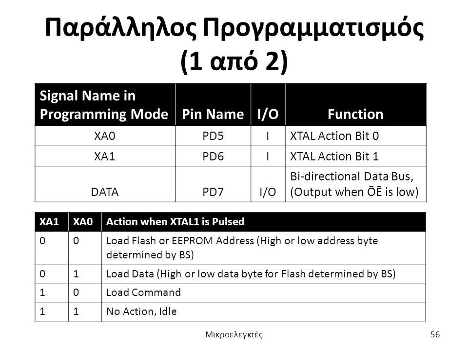 Παράλληλος Προγραμματισμός (1 από 2)