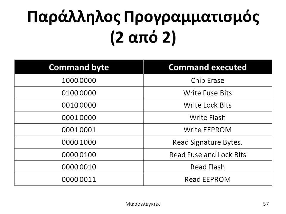 Παράλληλος Προγραμματισμός (2 από 2)