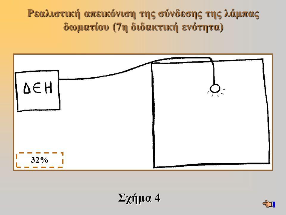 Ρεαλιστική απεικόνιση της σύνδεσης της λάμπας δωματίου (7η διδακτική ενότητα)