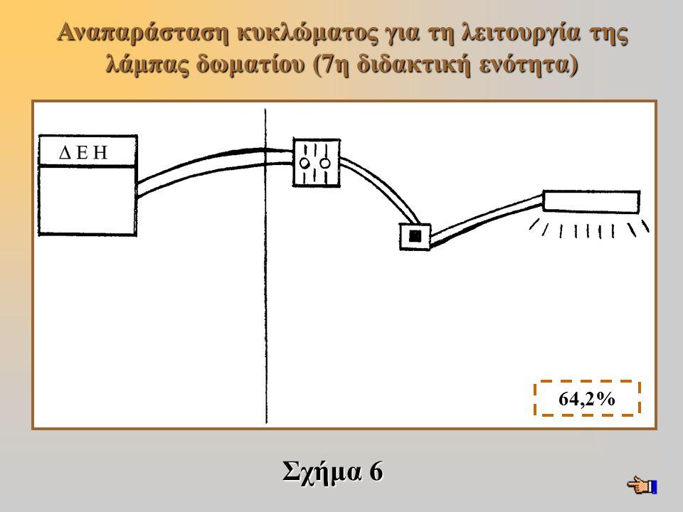 Αναπαράσταση κυκλώματος για τη λειτουργία της λάμπας δωματίου (7η διδακτική ενότητα)