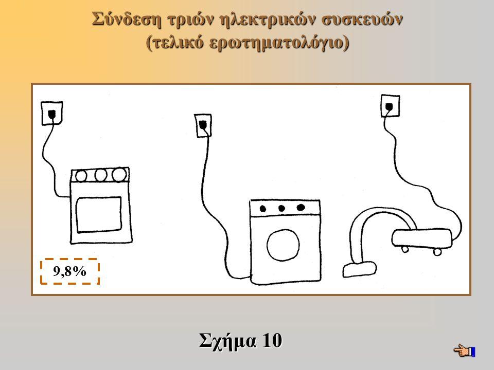 Σύνδεση τριών ηλεκτρικών συσκευών (τελικό ερωτηματολόγιο)