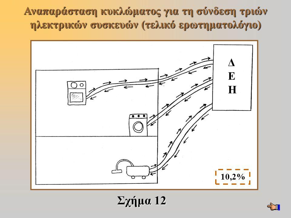Αναπαράσταση κυκλώματος για τη σύνδεση τριών ηλεκτρικών συσκευών (τελικό ερωτηματολόγιο)