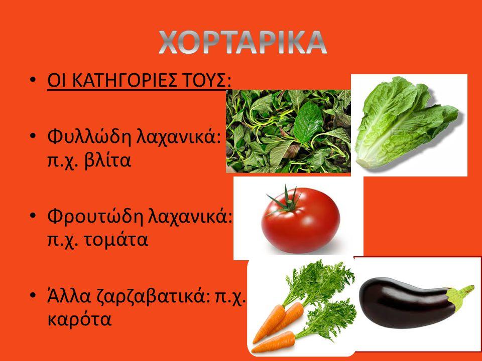 ΧΟΡΤΑΡΙΚΑ ΟΙ ΚΑΤΗΓΟΡΙΕΣ ΤΟΥΣ: Φυλλώδη λαχανικά: π.χ. βλίτα