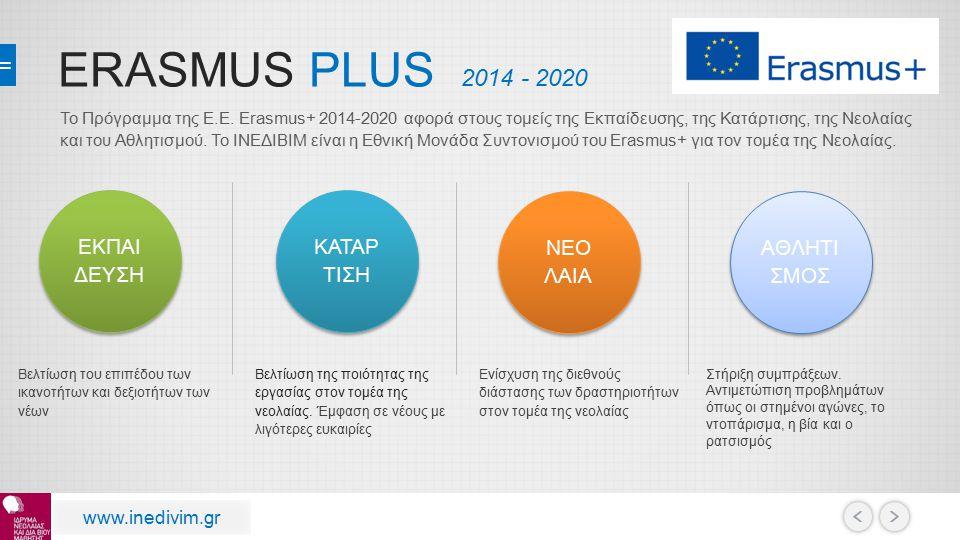 ERASMUS PLUS 2014 - 2020 ΕΚΠΑΙ ΔΕΥΣΗ ΚΑΤΑΡ ΤΙΣΗ ΝΕΟ ΛΑΙΑ ΑΘΛΗΤΙΣΜΟΣ