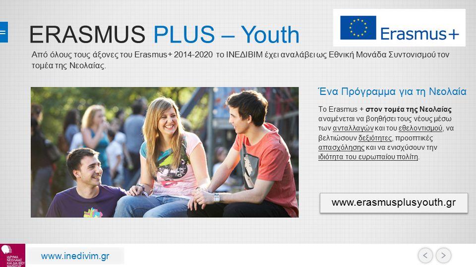ERASMUS PLUS – Youth Ένα Πρόγραμμα για τη Νεολαία