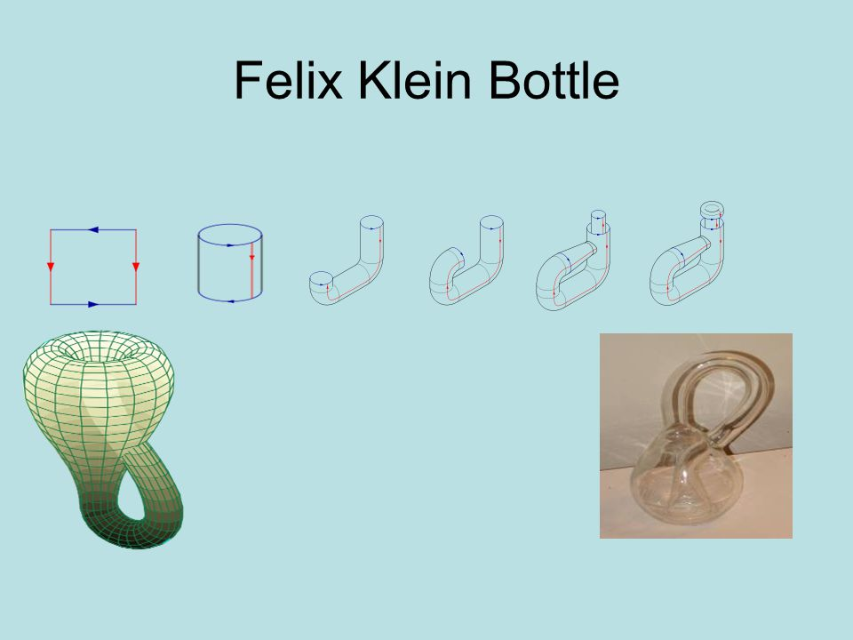 Felix Klein Bottle