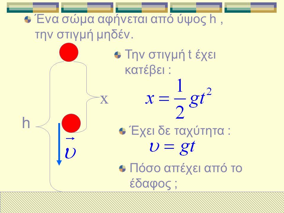 x h Ένα σώμα αφήνεται από ύψος h , την στιγμή μηδέν.