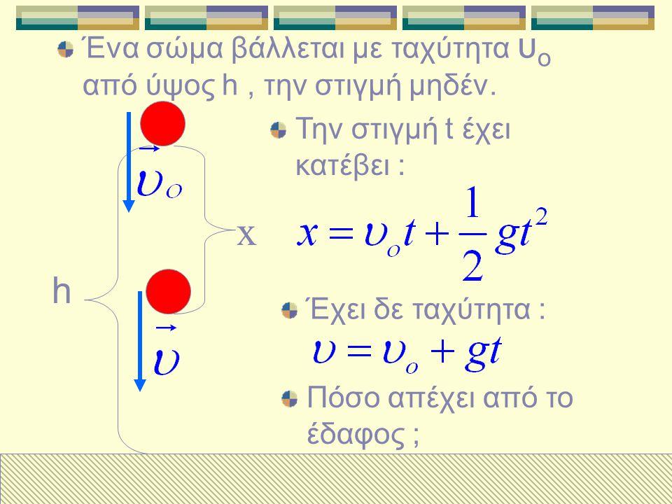 x h Ένα σώμα βάλλεται με ταχύτητα υο από ύψος h , την στιγμή μηδέν.